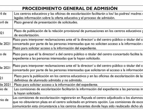 Proceso General de Escolarización